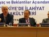 Türkiye'de İlahiyat Fakülteleri Sempozyumu